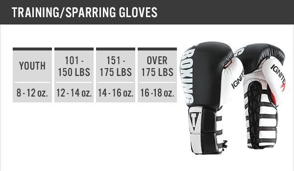 Different glove sizes boxing