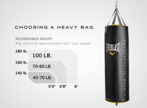A Fighters Guide To Choosing The Best Punch Bag - Fitness Fighters 9ec6eede04a29