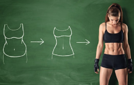 How to get the perfect figure